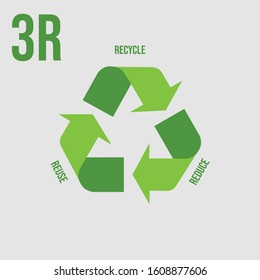 Vector of 3R; reuse, reduce, recycle.
