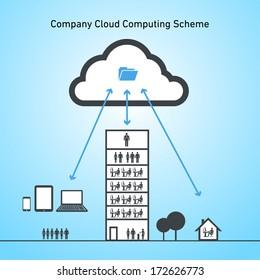 vector abstract company cloud computing scheme icon