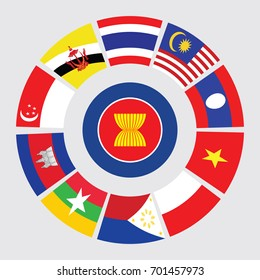 vector of AEC and ASEAN flag in circle form