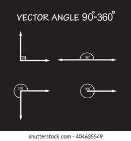 Vector angle 90-360 degrees, Geometry math signs symbols
