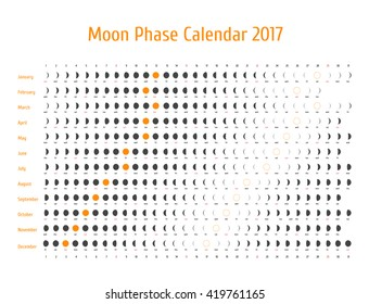 Vector astrological calendar for 2017. Moon phase calendar for dark gray on a white background. Creative lunar calendar ideas for your design