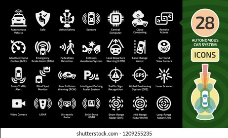 Vector autonomous self drive car sensor control system icon set on a black background. Driverless vehicle advanced assistance remote technology with cameras and radars sign.