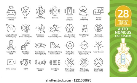 Vector autonomous self drive car sensor control system editable stroke outline icon set. Driverless vehicle advanced assistance remote technology with cameras and radars thin line sign.