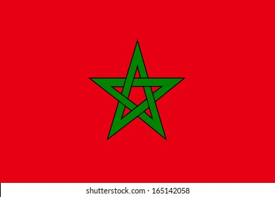 vector background of morocco flag