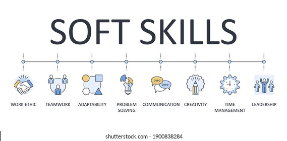 Vector banner infographics soft skills. Editable icon outline. Interpersonal attributes in the workplace symbols. Communication teamwork problem solving adaptability creativity leadership work ethic
