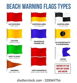 Vector beach warning flags types
