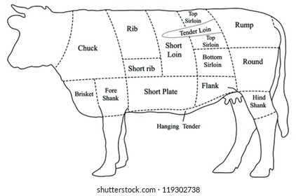Vector Beef Cuts Chart (cow) in black isolated on white background
