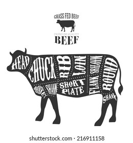 Vector Beef Cuts Diagram in vintage style