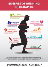 Vector Benefits Of Running Infographic Featuring Eight Icons And Text Areas Corresponding To Body Parts On A Man Running Silhouette