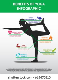 Vector Benefits Of Yoga Infographic Featuring Six Icons And Text Areas Corresponding To Bod Parts On A Woman In Standing Bow Pose Silhouette