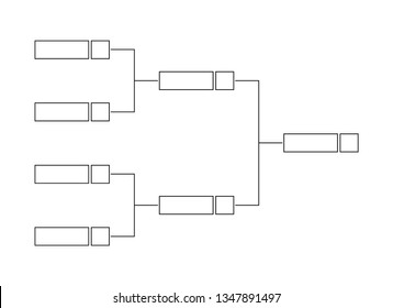 Vector black line or outline championship single elimination tournament bracket or tree diagram isolated on a white background. Fields for four players or 4 teams. It is suitable for sport matches.