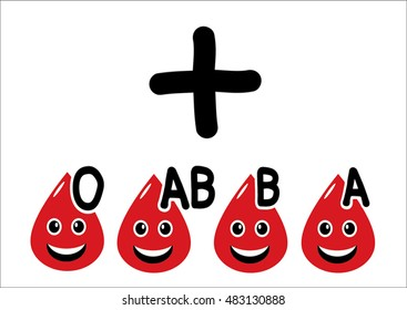 Vector of Blood group. Blood type