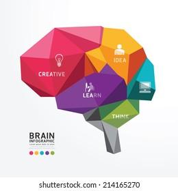 Vector Brain Design Conceptual Polygon Style,Abstract vector Illustration