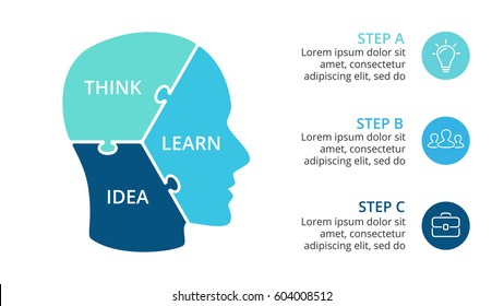 Vector brain infographic. Template for human head diagram, knowledge graph, neural network presentation and face chart. Business idea puzzle 3 options, parts, steps. Brainstorming. 16x9 slide template