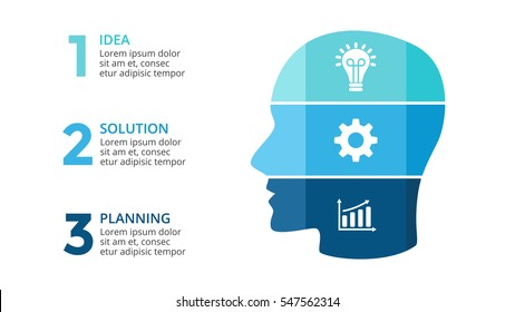 Vector brain study infographic. Template for human head diagram, education graph, neural network presentation and face chart. Business idea learn infographics 3 options, parts, steps. Brainstorming.