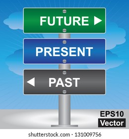 Vector : Business and Time Management Concept Present By Green, Blue and Gray Street Sign Pointing to Future, Present and Past in Blue Sky Background