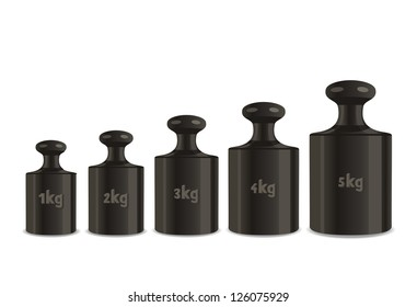Vector calibration weights on a white background.