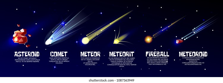 Vector cartoon outer space objects set. Glowing cold comet, meteorite, fast falling meteor, meteoroid and asteroid and hot bolide or fireball. Astronomy science cosmic objects on universe background