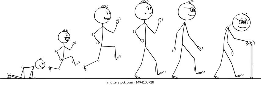 Vector cartoon stick figure drawing conceptual illustration of aging process of human man , from baby to senior adult.