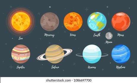 Imágenes Fotos De Stock Y Vectores Sobre Sistema Solar