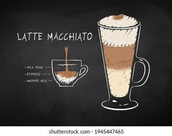 Vector chalk drawn infographic illustration of Latte Macchiato coffee recipe on chalkboard background.