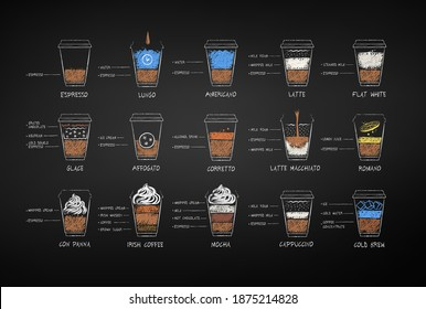 Vector chalk drawn set of coffee recipes in disposable paper cup on chalkboard background