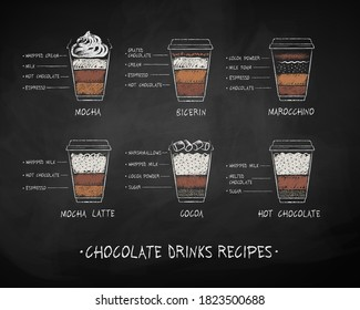 Vector chalk drawn set of dessert drinks recipes in disposable paper cup on chalkboard background