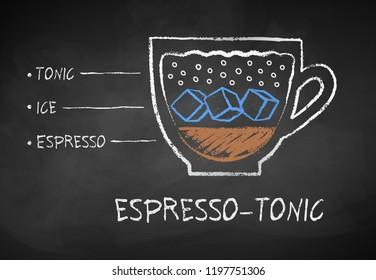 Vector chalk drawn sketch of Espresso-Tonic coffee recipe on chalkboard background.