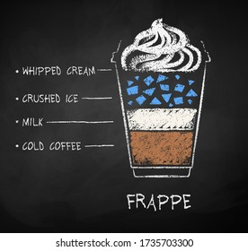 Vector chalk drawn sketch of Frappe coffee recipe in disposable cup takeaway on chalkboard background.