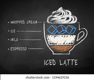 Vector chalk drawn sketch of Iced Latte coffee recipe on chalkboard background.