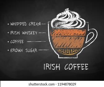 Vector chalk drawn sketch of Irish coffee recipe on chalkboard background.