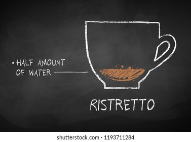 Vector chalk drawn sketch of Ristretto coffee recipe on chalkboard background.