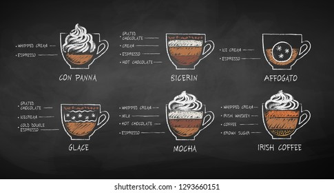 Vector chalk drawn sketches collection of dessert coffee recipes on chalkboard background.
