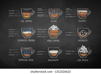 Vector chalk drawn sketches illustration  set of coffee recipes on chalkboard background.