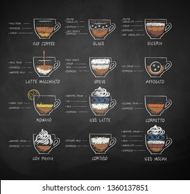 Vector chalk drawn sketches set of coffee recipes on chalkboard background.