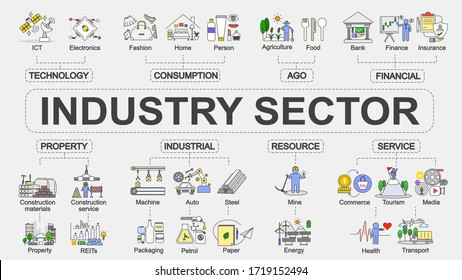 Vector chart banner of industry sector  concept with flat design infographic of  various segment of business