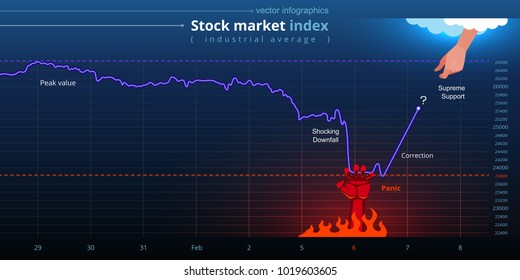 Vector chart of global stock market index. Devil's hand plunges a graph to burn, but God's hand prepares to help making correction. Conceptual metaphor means the panic sell-off and  investment loss.
