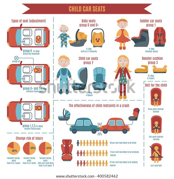 Vector Child Car Seats Infographics Type Stock Vector Royalty Free 400582462