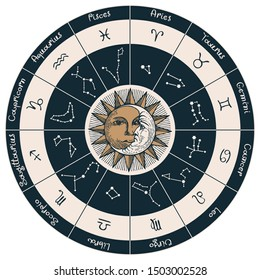 Vector circle of the Zodiac signs in retro style with icons, names, constellations, hand-drawn Sun and Moon in black and beige colors.