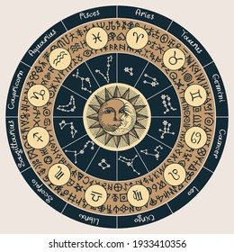 Vector circle of Zodiac signs in retro style with icons, names, constellations, Moon, Sun and magic runes written in a circle. Hand-drawn banner with horoscope symbols for astrological forecasts