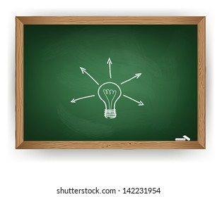 Vector cluster on blackboard - New idea