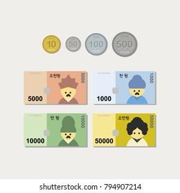 Vector Collection of Korean Money, South Korea Cash and Coins, Economic Graphics, Korean Won Illustration