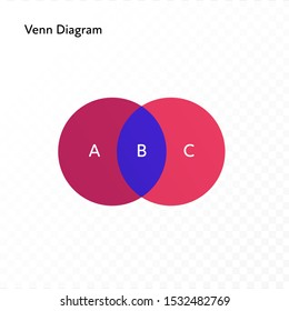 Vector color flat chart diagram icon illustration. Red and blue area on Venn diagram circles. Round isolated on transparent background. Design element for correlation, statistics, analitics, ui, web.