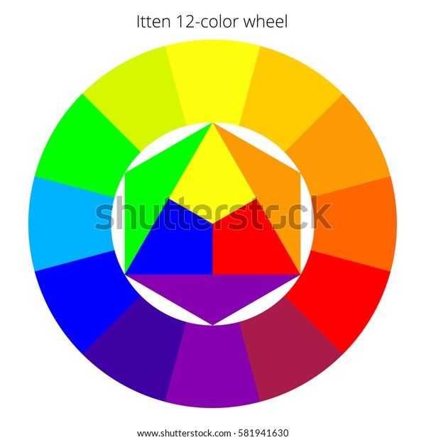 Vector color spectrum with Itten's twelve colors wheel, RBG palette, scalable chart on a white background