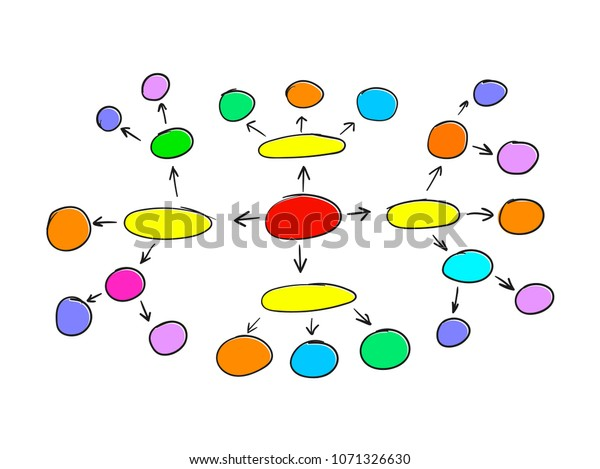 Vector Colored Mind Map Template Blank Stock Vector Royalty Free 1071326630