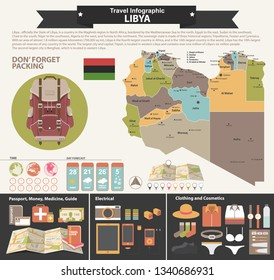 Vector colorful infographics about traveling with Map of provinces and territories of libya