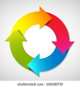Vector colorful  life cycle diagram / schema