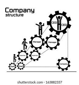 Vector of company structure and organization diagram to develop teamwork concept