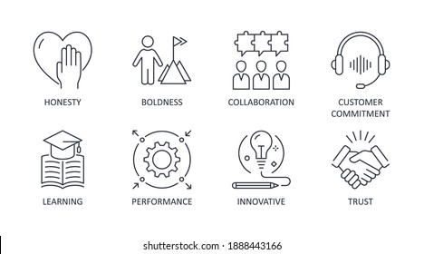 Vector company values icons. Editable stroke. Illustration on white background. Collaboration customer commitment innovative performance trust boldness honesty learning