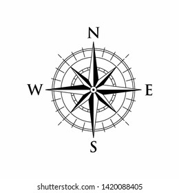 Vector compass rose with North, South, East and West indicated - Vector
